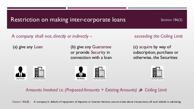 inter corporate loans and investments ppta