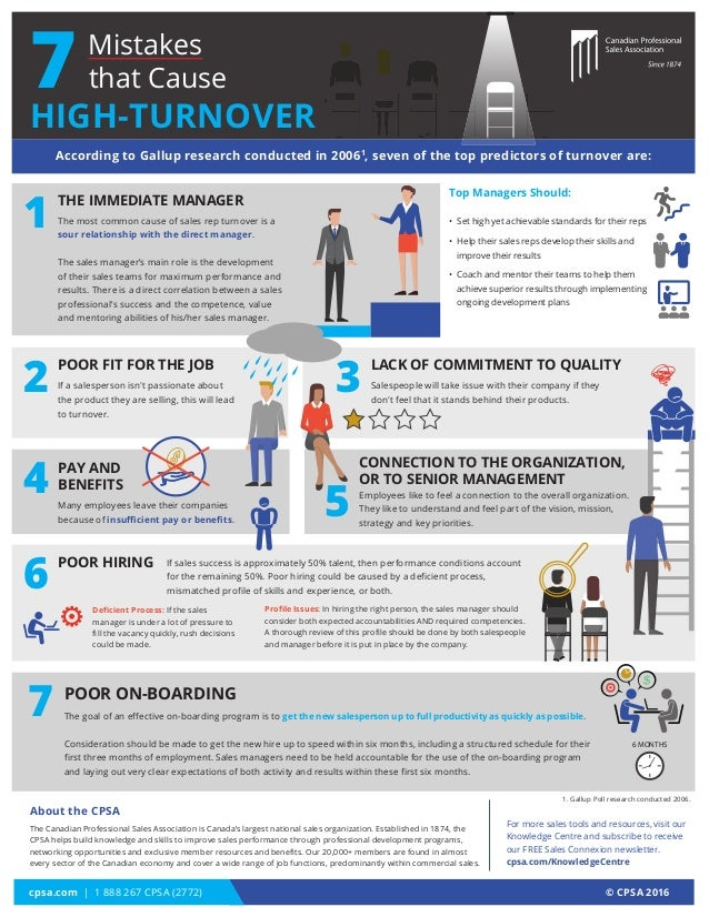 Mistakes that Cause HIGH-TURNOVER 7 According to Gallup research conducted in 20061 , seven of the top predictors of turno...