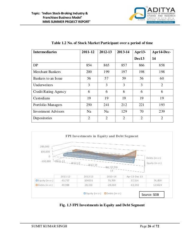 INEOS Styrolution India Ltd.