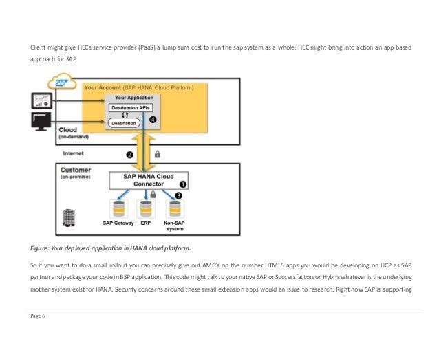 SAP HANA Cloud Security