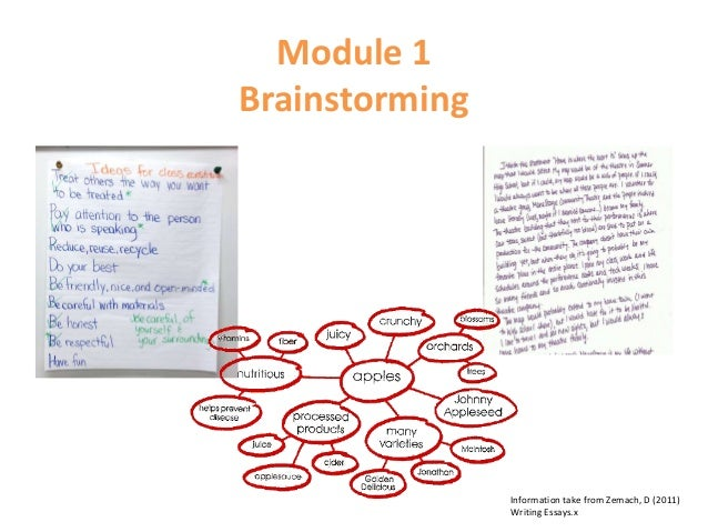 Steps in writing the essay: Brainstorming.