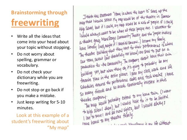 Examples of brainstorming techniques for essays