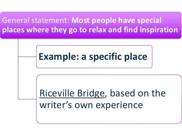 most people have special places where they go to relax or find inspiration Relax quotes from brainyquote it is nice finding that place where you can just go and relax people who work must take the time to relax.