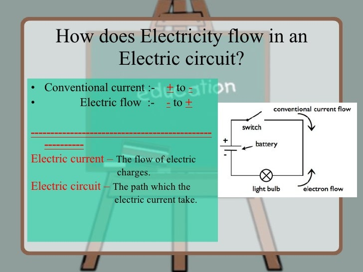 How does Electricity flow in an Electric circuit? <ul><li>Conventional current :-  +  to  - </li></ul><ul><li>Electric flo...