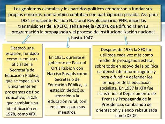 La m sica y el teatro de 1920 a 1940 - Fundar un partido politico ...