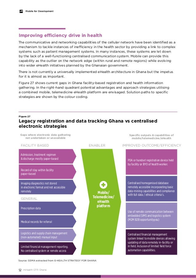 h and m feasibility report H&m conscious actions and sustainability report 2011: executive summary this report was completed to focus on multi-national retail company, h&m, and their quest for producing high-quality production while aiming to achieve sustainability and environmentally conscious goals.
