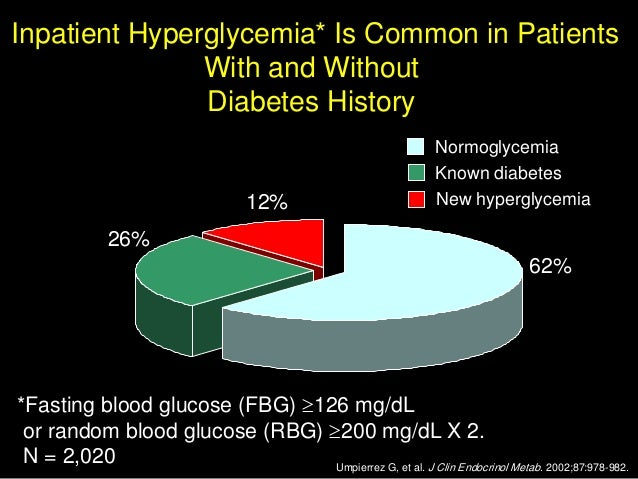 E4 2013 mk management of hyperglycemia in hospitalized
