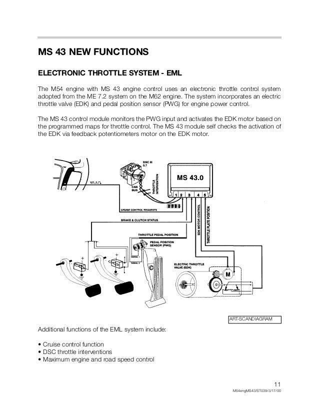 Astonishing m54 engine diagram photos best image diagram schematic mesmerizing m54 bmw main fu box wiring diagram gallery best image asfbconference2016 Choice Image