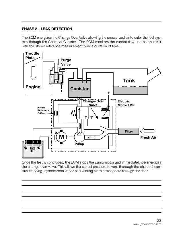 e46 m54engs43 23 638?cb=1350376732 e46 m54engs43 E46 Wiring Diagram PDF at crackthecode.co