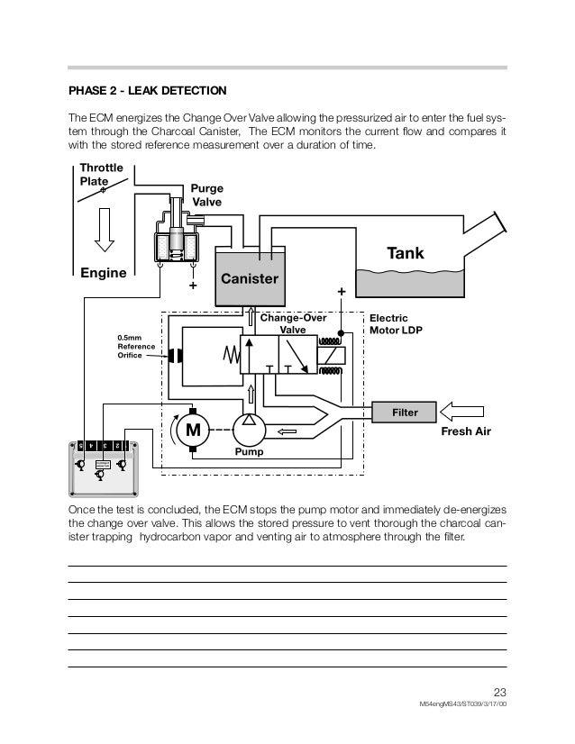 e46 m54engs43 23 638?cb=1350376732 e46 m54engs43 E46 Wiring Diagram PDF at eliteediting.co