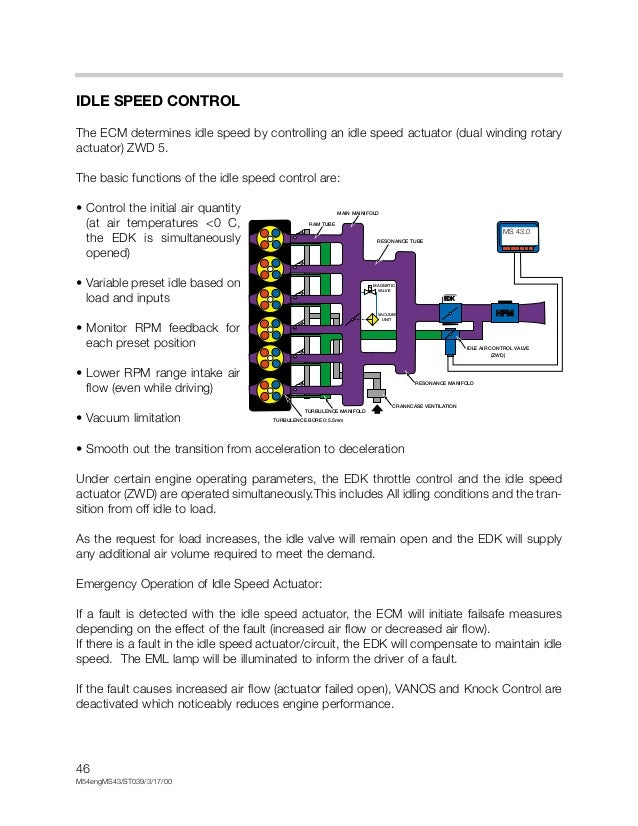 e46 m54engs43 46 638?cb=1350376732 e46 m54engs43 E46 Wiring Diagram PDF at crackthecode.co