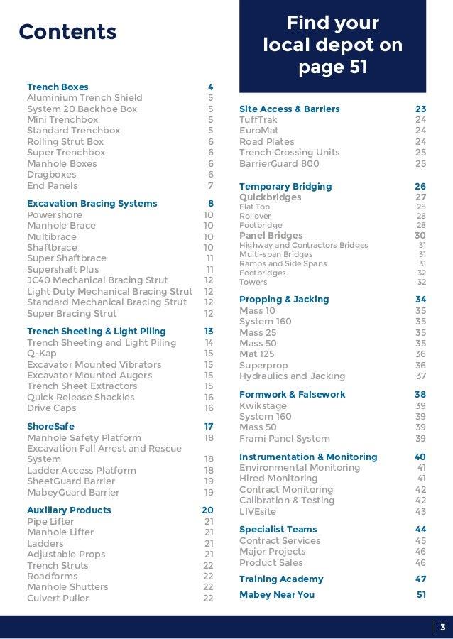 Wonderful Word Index Template Ideas - Resume Ideas - namanasa.com