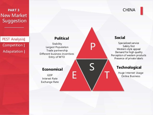 pest analysis china market Global marketing: burberry in china, pestle analysis global marketing assignment: burberry need to scan their market segments in order to gain the most competitive advantage pestle analysis looks at the political, economic, social, technological.