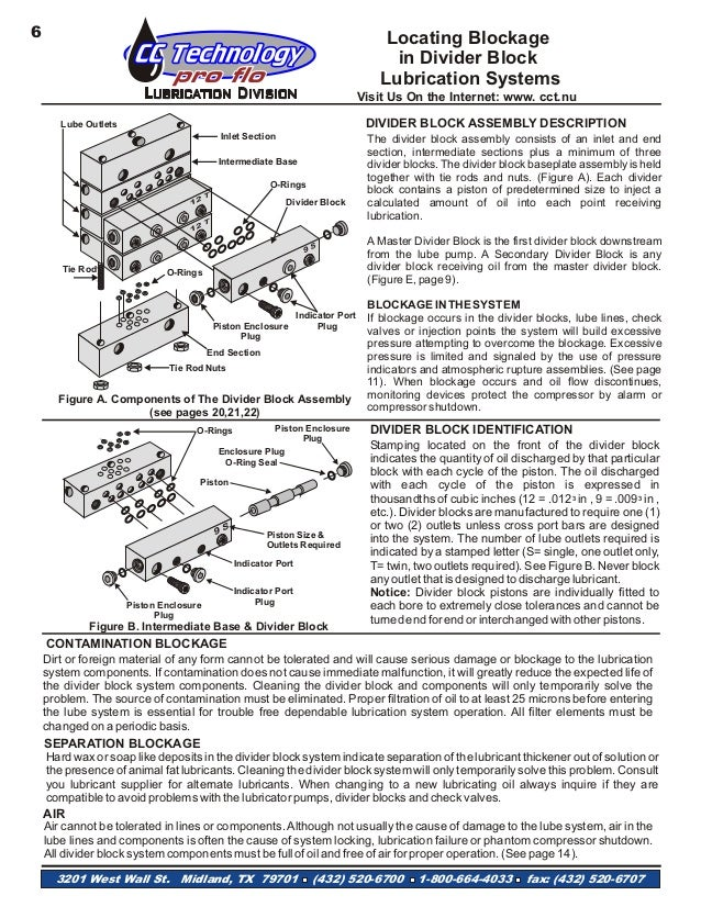 Operation and maintenance of Divider Block Systems
