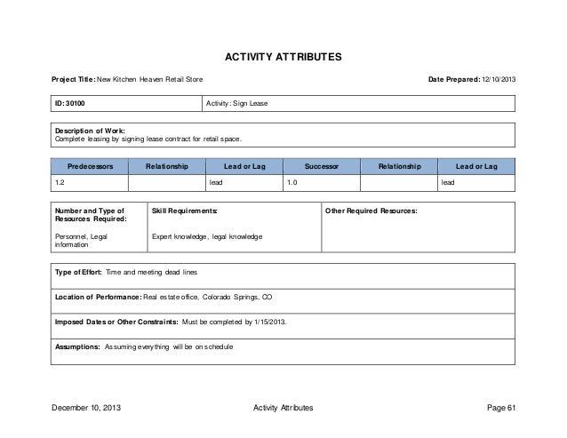 10. Project Schedule Planning – Project Management