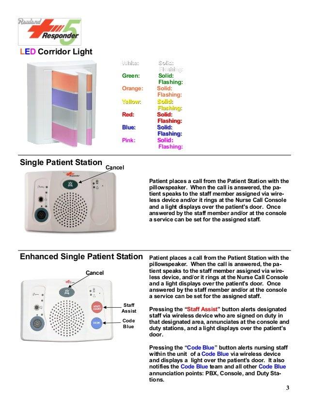 Surprising Nurse Call Wiring-diagram S Photos - Best Image Wiring ...