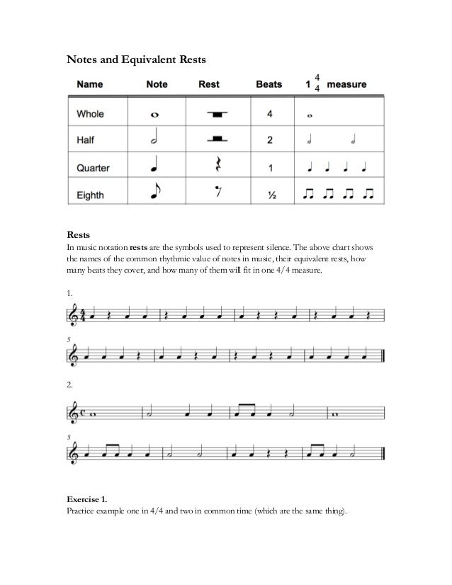 Music Symbols And Names Gm6fo