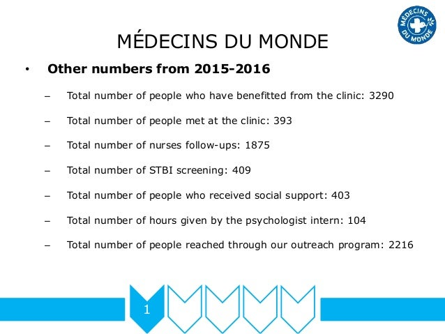 MÉDECINS DU MONDE • Other numbers from 2015-2016 – Total number of people who have benefitted from the clinic: 3290 – Tota...