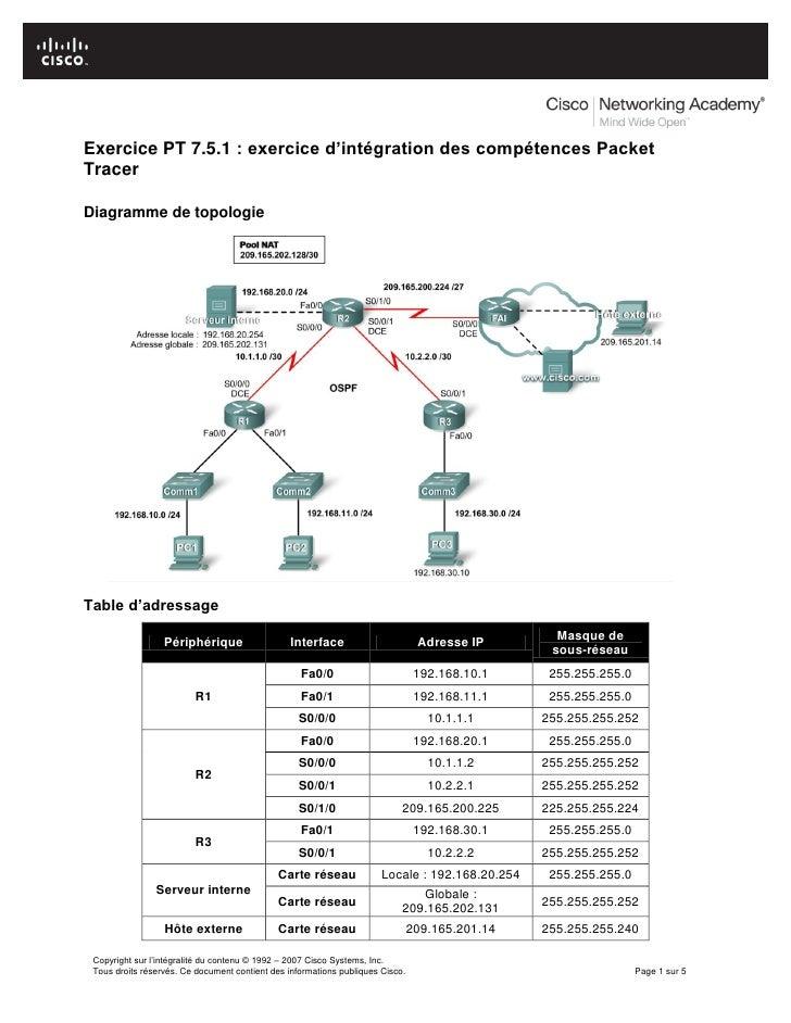 Exercice PT 7.5.1 : exercice d'intégration des compétences PacketTracerDiagramme de topologieTable d'adressage            ...