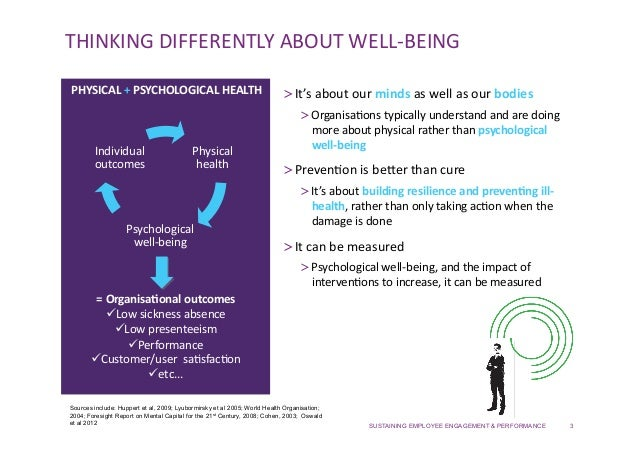 Sustaining Employee Engagement & Performance - Why Well-being Matters Slide 3