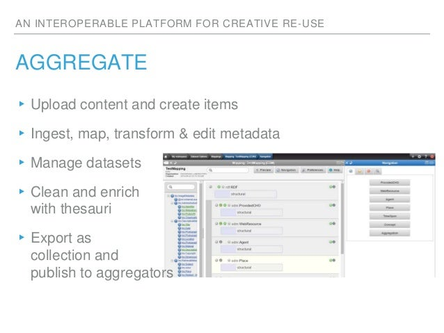 AN INTEROPERABLE PLATFORM FOR CREATIVE RE-USE AGGREGATE ▸Upload content and create items ▸Ingest, map, transform & edit me...