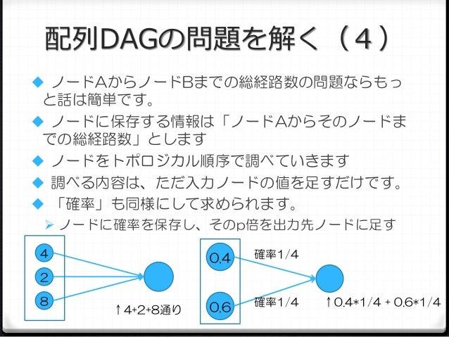 配列DAGの問題を解く(4)  ノードAからノードBまでの総経路数の問題ならもっ  と話は簡単です。  ノードに保存する情報は「ノードAからそのノードま での総経路数」とします  ノードをトポロジカル順序で調べていきます  調べる内容は...