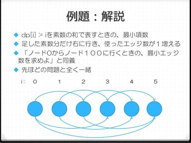例題:解説  dp[i] := iを素数の和で表すときの、最小項数  足した素数分だけ右に行き、使ったエッジ数が1増える  「ノード0からノード100に行くときの、最小エッジ  数を求めよ」と同義  先ほどの問題と全く一緒 i:  0 ...