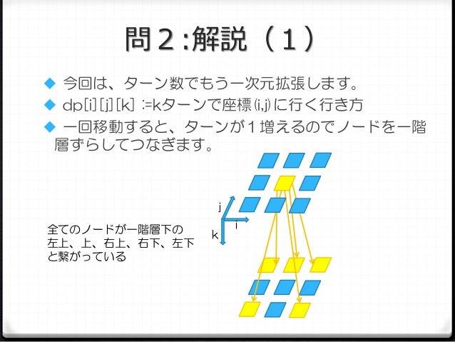 問2:解説(1)  今回は、ターン数でもう一次元拡張します。  dp[i][j][k] :=kターンで座標(i,j)に行く行き方  一回移動すると、ターンが1増えるのでノードを一階  層ずらしてつなぎます。  j 全てのノードが一階層下の...