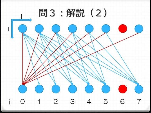j  問3:解説(2)  0  1  i  j:  2  3  4  5  6  7