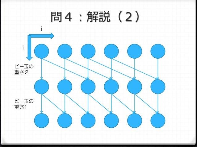 問4:解説(2) j i  ビー玉の 重さ2  ビー玉の 重さ1
