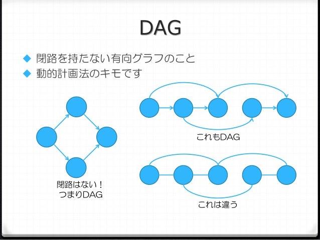DAG  閉路を持たない有向グラフのこと  動的計画法のキモです  これもDAG  閉路はない! つまりDAG これは違う