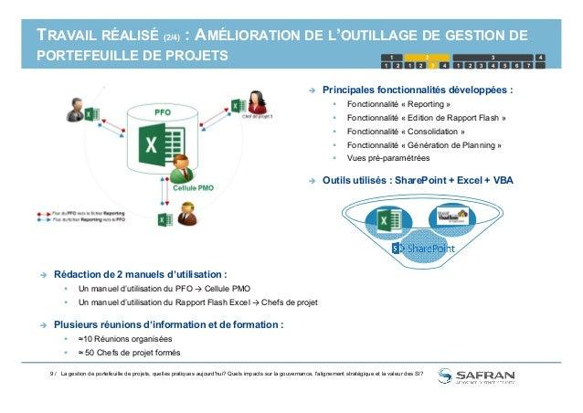 TRAVAIL RÉALISÉ (2/4) : AMÉLIORATION DE L'OUTILLAGE DE GESTION DE PORTEFEUILLE DE PROJETS  Principales fonctionnalités dé...