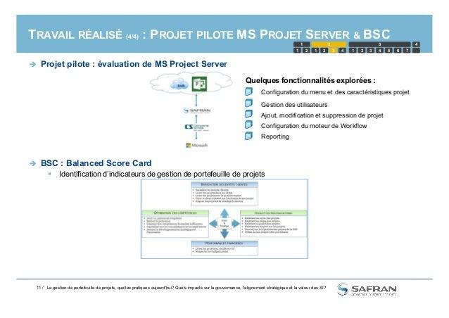 TRAVAIL RÉALISÉ (4/4) : PROJET PILOTE MS PROJET SERVER & BSC  Projet pilote : évaluation de MS Project Server BSC : Balan...