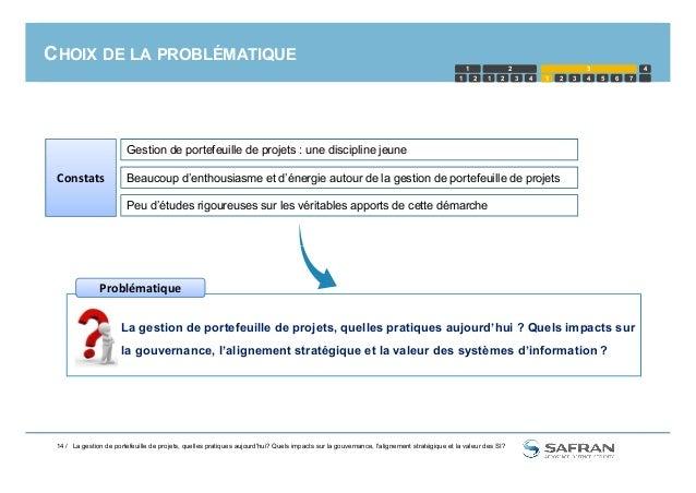 CHOIX DE LA PROBLÉMATIQUE Constats Beaucoup d'enthousiasme et d'énergie autour de la gestion de portefeuille de projets Pe...