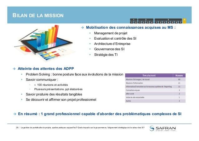BILAN DE LA MISSION  Mobilisation des connaissances acquises au MS :  Management de projet  Evaluation et contrôle des ...