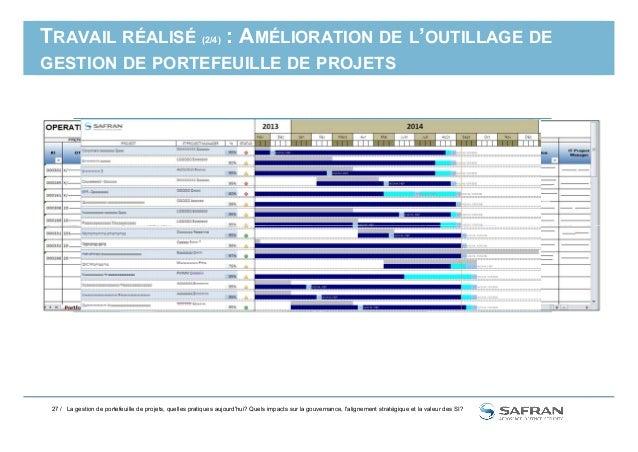 TRAVAIL RÉALISÉ (2/4) : AMÉLIORATION DE L'OUTILLAGE DE GESTION DE PORTEFEUILLE DE PROJETS 27 / La gestion de portefeuille ...
