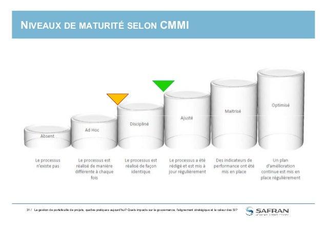 NIVEAUX DE MATURITÉ SELON CMMI 31 / La gestion de portefeuille de projets, quelles pratiques aujourd'hui? Quels impacts su...