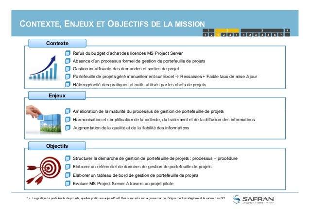 CONTEXTE, ENJEUX ET OBJECTIFS DE LA MISSION Enjeux Amélioration de la maturité du processus de gestion de portefeuille de ...
