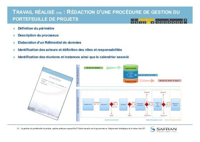 TRAVAIL RÉALISÉ (1/4) : RÉDACTION D'UNE PROCÉDURE DE GESTION DU PORTEFEUILLE DE PROJETS  Définition du périmètre  Descri...