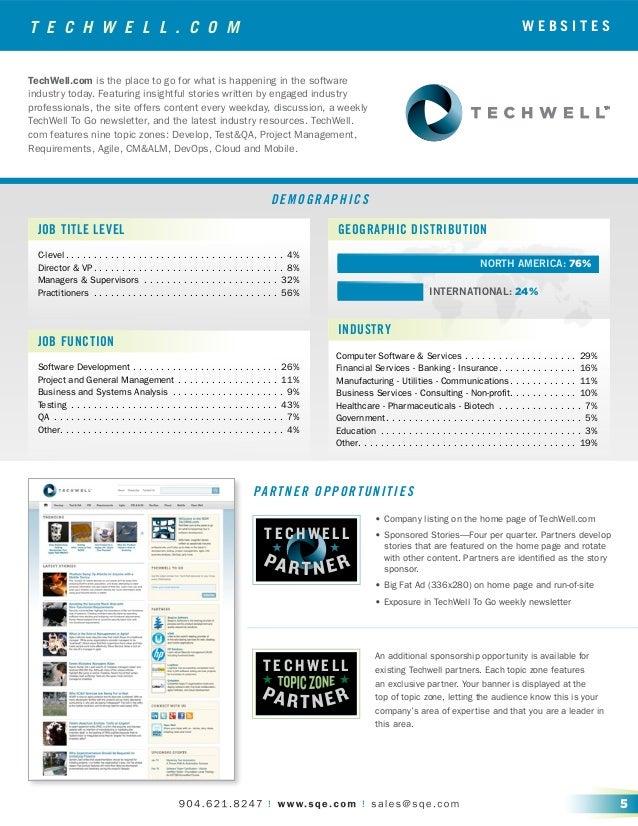 DEMOGRAPHICS Software Development.  .  .  .  .  .  .  .  .  .  .  .  .  .  .  .  .  .  .  .  .  .  .  .  .  .  . 26% Proje...