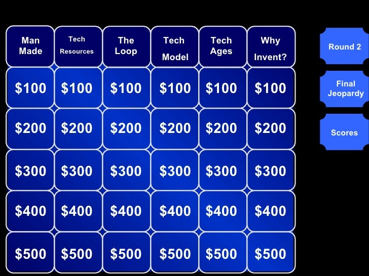 jeopardy powerpoint template with scoreboard - technology education jeopardy