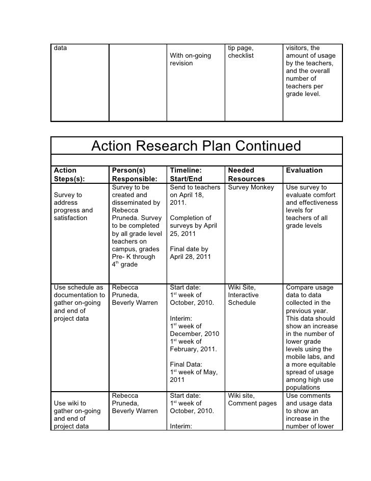 action research plan If you need to write an action research proposal and have no time for studying long tutorials on how to do it to give a plan of your action research project.