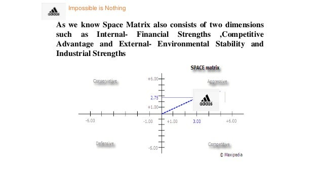 This is the evaluation of BCG (Boston Consulting Group ) for Adidas Group of companies Impossible is Nothing