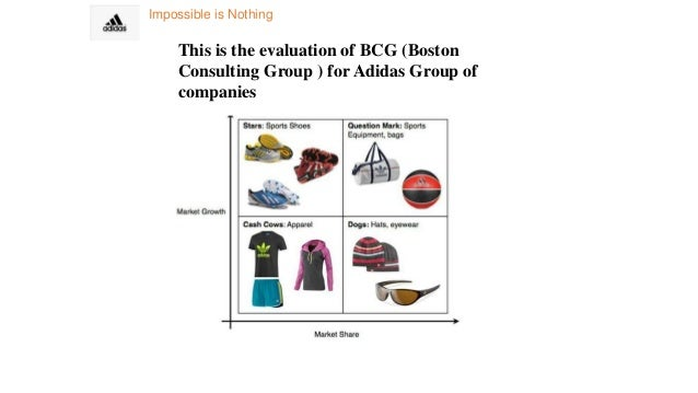 space matrix of adidas The ansoff matrix, created by the american planning expert igor ansoff, is a strategic planning tool that links an organization's marketing strategy with its.