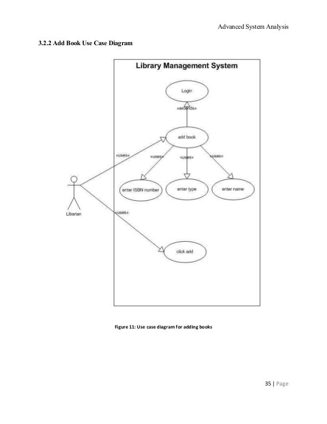 Advanced system analysis on automated library management system 34 page 35 advanced system analysis 322 add book use case diagram ccuart Choice Image