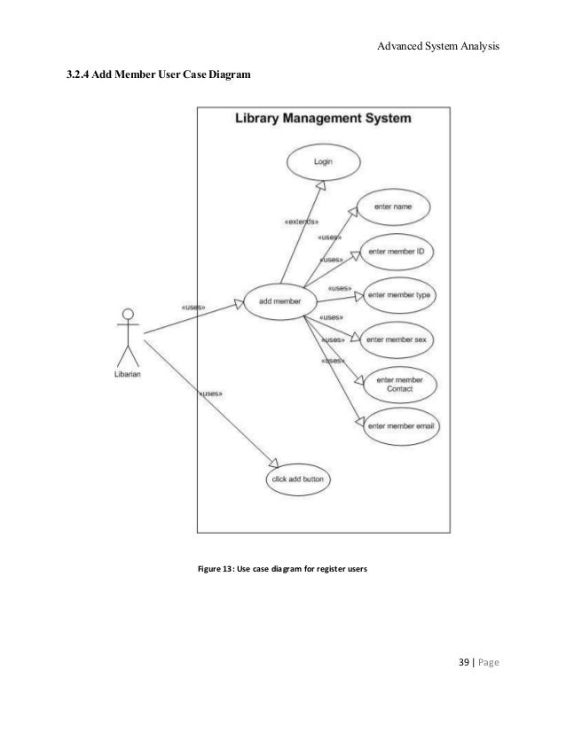 Advanced System Analysis On Automated Library Management System
