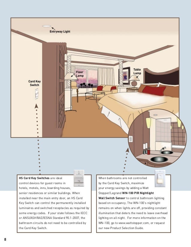 Wiring diagram le grand hotel room wiring diagram database d mendelson hotel card key switch brochure rh slideshare net basic light wiring diagrams media room ccuart Image collections