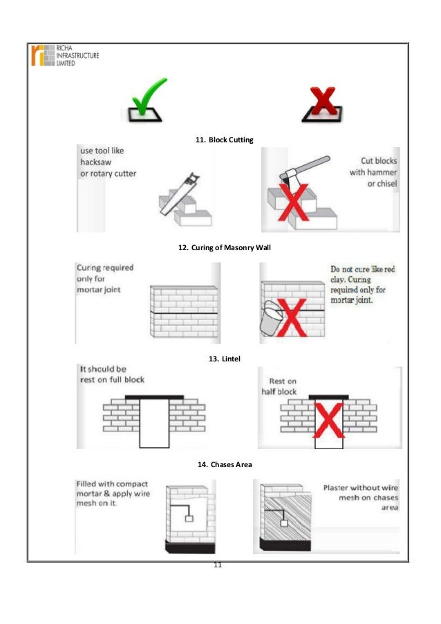 aac installation guidelines plastering thickness 11