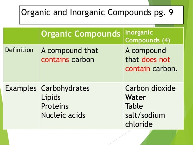 a description of carbohydrates molecules that contain carbon hydrogen and oxygen Any of a group of organic compounds, including sugars, starches, celluloses, and  gums, that contain only carbon, hydrogen, and oxygen and that originate.