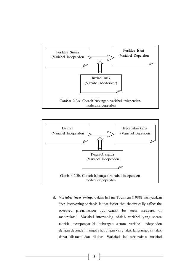 "5 d. Variabel intervening: dalam hal ini Tuckman (1988) menyatakan ""An intervening variable is that factor that theoretica..."